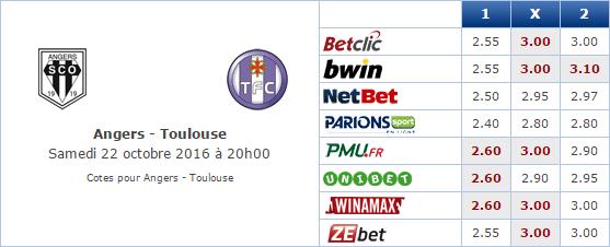 Pronostic investirparissportifs.com - Investir paris sportifs Angers Toulouse