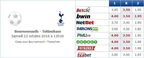 Pronostic investirparissportifs.com - Investir paris sportifs Bournemouth Tottenham