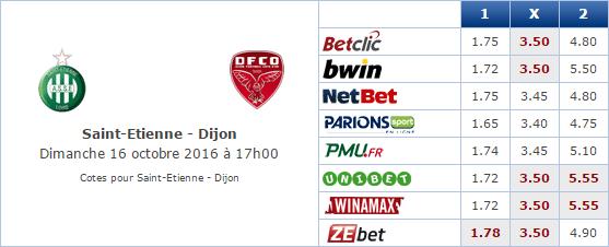 Pronostic investirparissportifs.com - Investir paris sportifs ASSE Dijon