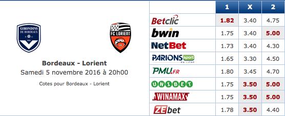 Pronostic investirparissportifs.com - Investir paris sportifs Bordeaux Lorient