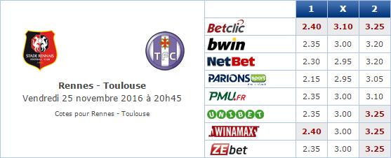 Pronostic investirparissportifs.com - Investir paris sportifs Rennes Toulouse
