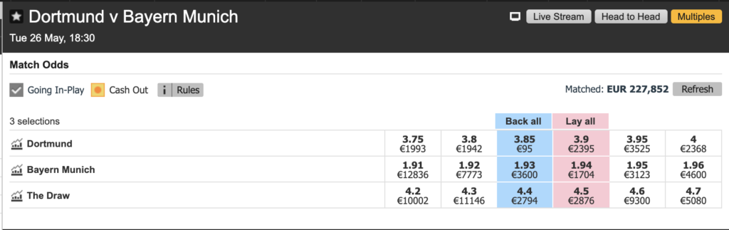 Betfair back and lay, back and lay, betfair, betting exchange, trading sportifs, investir paris sportifs, investirparissportifs.com